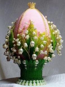 Поделка пасхальное яйцо своими руками