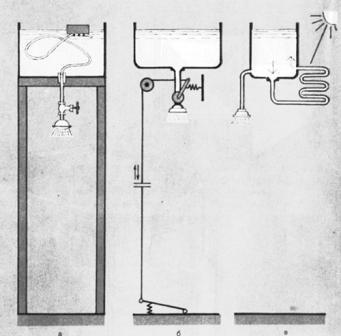 Дверь в летний душ своими руками фото 525