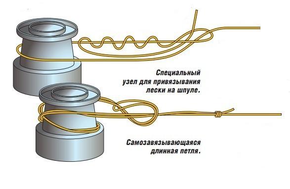 как привязать плетенку к шпуле мультипликатора