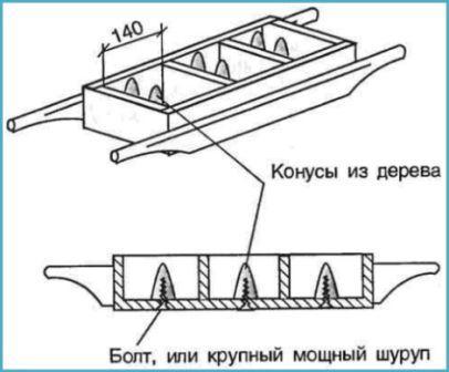 Пустоту можно также сформировать, используя остатки трубы, круглой или квадратной формы, а также деревянные бруски