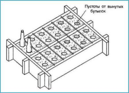 Сделать отверстия, как в заводском шлакоблоке, можно при помощи обычных бутылок