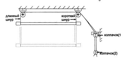 Крепеж, которым сушилка крепится к верху, следует приложить к потолку, затем необходимо разметить точки сверления отверстий