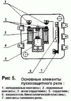 что цепь работает нормально и не имеет обрывов, следует проверить реле пуска и защиты
