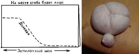 При изготовлении головы, помните, что она должна быть плотно набитой. В итоге получается мешочек, который в нижней части обматывается ниткой, чтоб сделать шею.