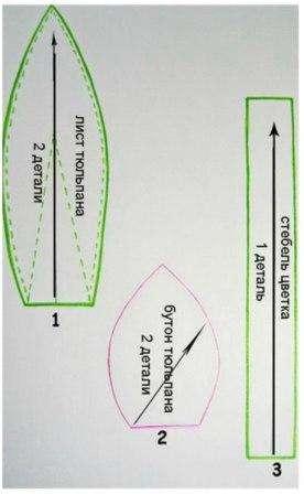 Стрелочками на выкройке показано направление долевой нити ткани