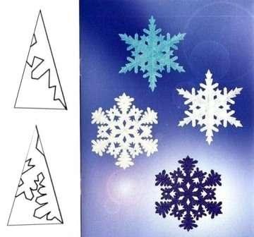 Как вырезать красивую снежинку.</p> <p> Трафареты. Схемы» width=»360″ height=»336″/></p></div> </p> <p>Вы думаете, что умеете <strong>вырезать снежинки из бумаги</strong>?</p> <p> Оказывается, сегодня есть сотни схем и трафаретов, по которым можно вырезать очень нежные и красивые снежинки.</p> <p> Вам пригодятся только острые ножницы и бумага.</p> <p> Теперь вы сможете вырезать своими руками даже ажурные композиции. Предлагаем вам несколько идей, как могут выглядеть снежинки.</p> <p> Попробуйте сделать их сами или вместе с детьми.</p> <h2>Идеи снежинок из бумаги своими руками</h2> <p>Чтобы снежинка получилась очень красивой, используйте тонкую бумагу. Если взять плотные листы, то при складывании деталь будет толстая.</p> <p> Из такой бумаги не получится сделать изящную снежинку из-за толстого слоя бумаги.</p> <p><div style=
