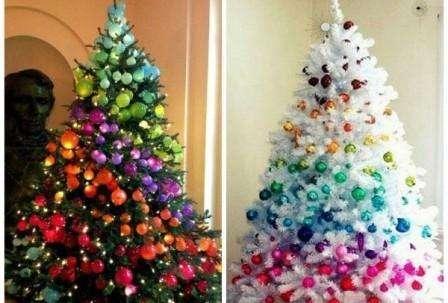 Как украсить новогоднюю елку 2021