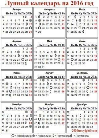570 год календарь