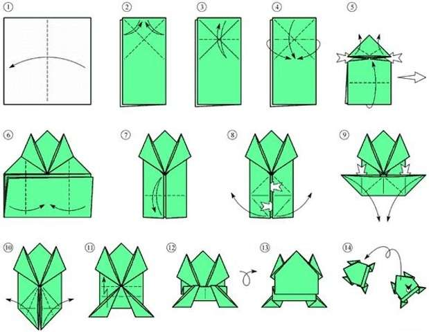 Оригами из бумаги лягушка своими руками схемы поэтапно