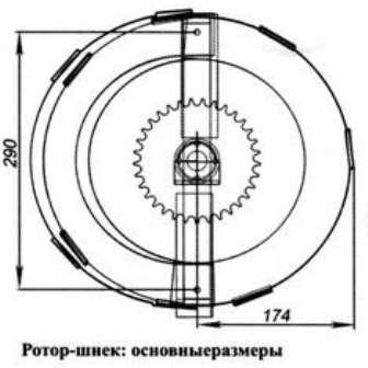 Ротор снегоуборщика имеет две лопасти, которые можно изготовить как из дюрали