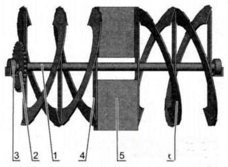 Схема, как сделать снегоуборщик из бензопилы