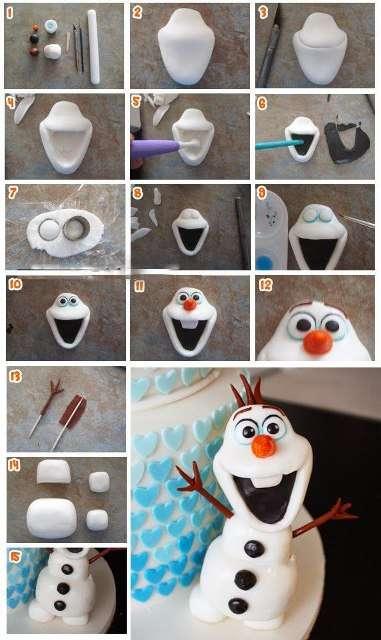 Снеговик из полимерной глины, фото МК
