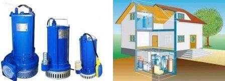 Выбирая погружной насос для скважины на придомовом участке не стоит экономить. Важно покупать агрегат только надежного и проверенного производителя. Это позволит избежать множества неприятностей во время использования такого оборудования.