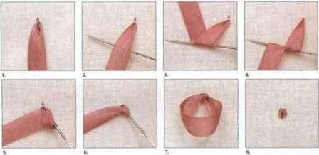 Хотя ширина ленты для вышивки может быть от 0,3 до 1,6 см, новичкам отдавать предпочтение лучше лентам шириной до 0,5 см. После того как приловчитесь, сможете перейти к работе с любыми лентами.