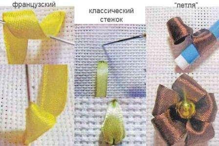 Для того чтобы вы смогли вышивать лентами любую композицию, придется освоить отдельные виды стежков.