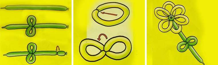 Одна из самых простых фигур из шариков-колбасок – цветок. Для его изготовления вам понадобятся два шарика разного цвета, один из которых пригодится для стебля, а второй – для самого бутона. Надуйте зеленый шарик так, чтобы около 5 см осталось не надутым.