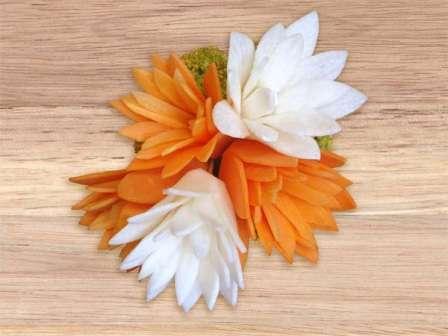 Количество лепестков зависит от толщины моркови.</p> <p> Сердцевину немного обрежьте, а потом сделайте тычинки. Несколько таких лилий украсят большую тарелку с мясным или овощным блюдом.» width=»448″ height=»336″/></p></div> </p> <h2>Карвинг для начинающих – хризантема</h2> <p>Хотя из лука вырезать цветы достаточно просто, не каждый отважится вступить в «слезную борьбу» с этим овощем.</p> <p> Луковая хризантем идеально подойдет для украшения таких салатов как Оливье или Селедка под шубой.</p> <p><div style=