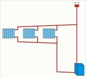 Параллельный вид соединения, является более сложным, но подходит для любых типов жилья, несмотря на количество жильцов и габариты дома. В данной схеме есть коллектор, от которого ведётся разводка ко всем потребителям по отдельности.