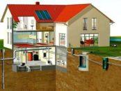 Водопровод в частном доме своими руками от колодца. Схема