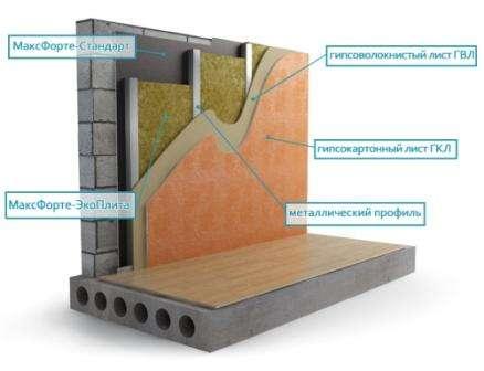 ыполняются эти плиты из прессованной и термически обработанной древесно-стружечной или каменной ваты материалов. Крепятся они к стене саморезами, а стыки между ними замазываются специальной шпаклевкой. З
