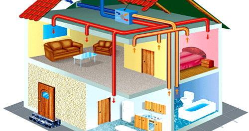 Вентиляция в частном доме своими руками схема с выходом в стену