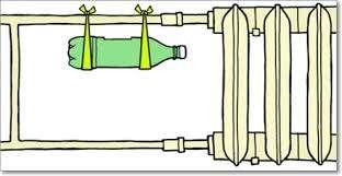 Как сделать увлажнитель воздуха в домашних условиях из бутылки