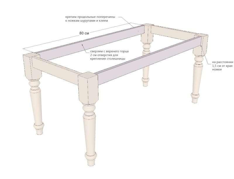 как сделать кухонный стол своими руками видео