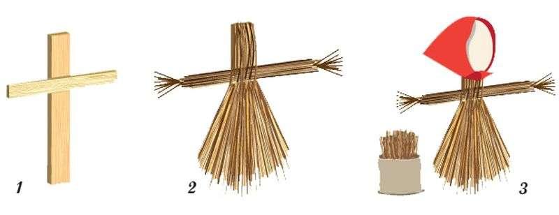 Сувениры на Масленицу своими руками